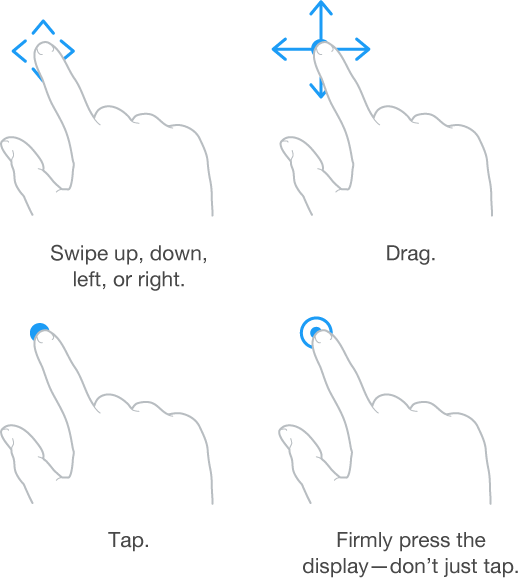 Four hand gestures are illustrated. The first in the top-left is a finger moving up, down, and sideways with callout: Swipe up, down, left, or right. The second in the top-right shows a finger held down moving in all directions with the callout Drag. The lower-left illustration shows a finger touch with the callout Tap. The lower-right illustration shows an amplified touch with the caption Firmly press the display—don't just tap.