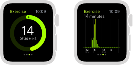 Workout progress shown as a ring or a graph in the Activity glance.