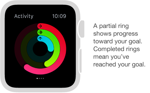 In the Activity glance, colored rings mark your progress toward your Move, Exercise, and Stand daily goals.