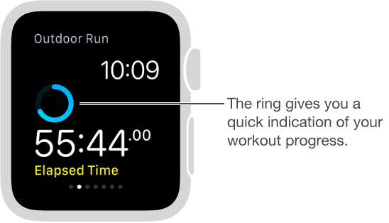 During a workout, you can swipe the screen to see your progress—or take your heart rate.