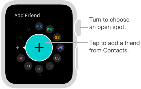 The Friends screen on Apple Watch. Tap a friend's initials or photo to contact him or her.