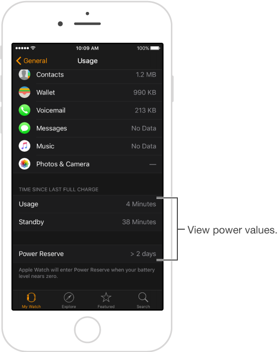 On the Usage screen in the Apple Watch app, view power values for Usage, Standby, and Power Reserve in the bottom half of the screen.