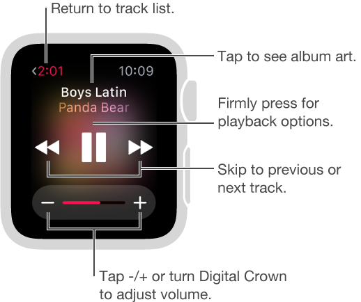 When playing music, tap Back button in the upper left to return to the track list. Previous Track, Play/Pause, and Next Track buttons are in the center of the screen. Turn the Digital Crown to adjust volume. Press the screen to shuffle or repeat songs, or to switch to playing songs on Apple Watch instead of iPhone.
