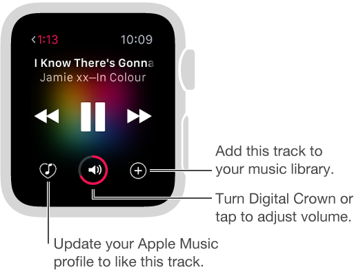 If you are an Apple Music subscriber, there are three buttons at the bottom of the playback controls. On the left is a button for liking the current track. In the center is the volume control, On the right is a button for adding this track to your library.