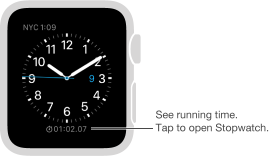 You can add a stopwatch to your watch face and tap it to open the Stopwatch app.