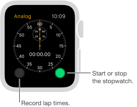On the analog stopwatch, tap the left button to start and stop it, and the right button to record lap times.