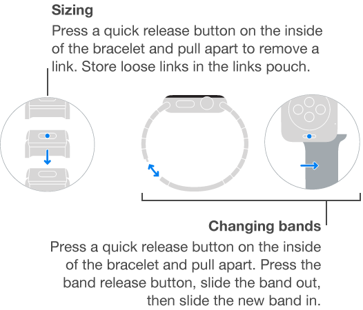 Illustrations of sizing the link bracelet and changing the band.