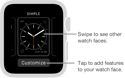 What you see when you firmly press the watch face. You can swipe left or right to see other watch face options. Tap customize for a watch face to add the features you want.
