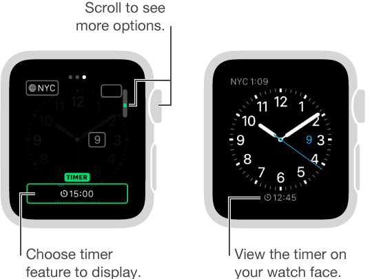 Two screens show modifying a watch face to include the timer, and the other screen shows the finished effect of having the timer on the watch face.