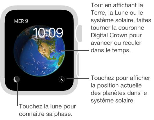 horloge fuseaux horaires personnalisable