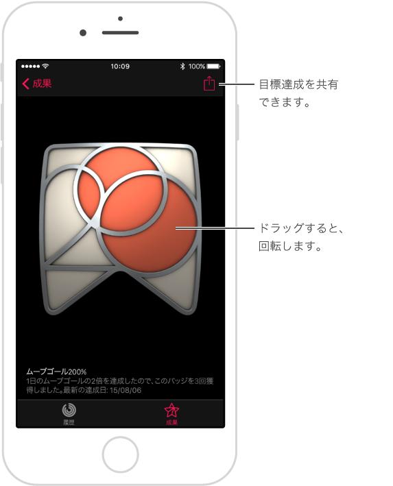 iPhone で成果を表示中に右上の共有ボタンをタップすると、成果を共有できます。 画面中央の目標達成バッジはドラッグして回転させることができます。