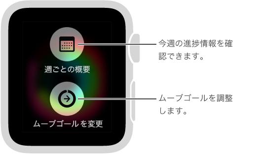 「アクティビティ」App で画面を押すと、1 日のムーブゴールを変更できます。