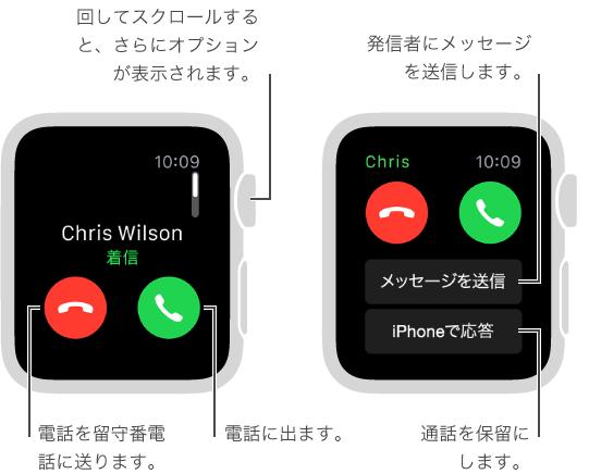 着信があったら、緑色のボタンをタップして電話に出るか、赤色のボタンをタップして電話を留守番電話に送ります。