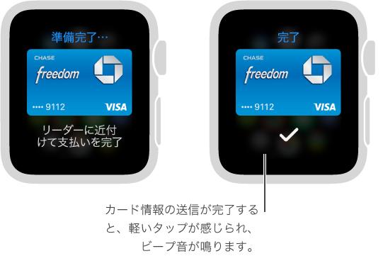 カード情報が送信されると、チェックマークが表示され、タップが作動します。