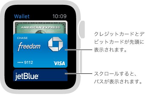 Apple Watch の「Passbook」画面には、支払い用カードに続いてその下にパスが表示されます。