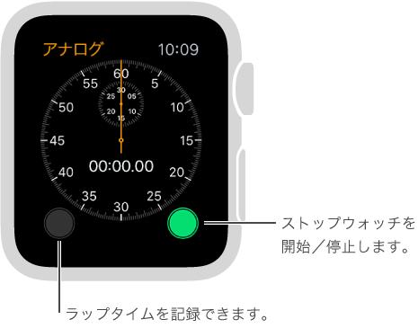 アナログストップウォッチでは、左のボタンを押すとストップウォッチが開始/停止し、右のボタンを押すとラップタイムが記録されます。