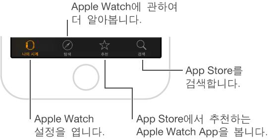 iPhone의 Apple Watch App 화면 하단에는 세 개의 탭이 있습니다. 왼쪽 탭은 Apple Watch 설정을 할 수 있는 나의 시계이고, 중간 탭을 사용하여 Appel Watch 비디오를 볼 수 있으며 오른쪽 탭을 사용하여 App Store로 이동하여 Apple Watch용 App을 다운로드할 수 있습니다.