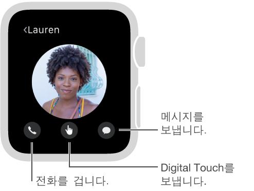 화면 하단에 전화, 디지털 터치 및 메시지 버튼이 친구의 사진과 함께 나타납니다.