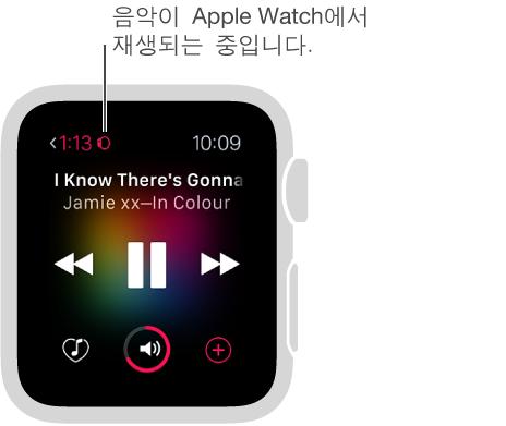 Apple Watch에 저장한 음악을 재생하는 동안 왼쪽 상단의 재생 경과 시간 옆에 작은 시계 아이콘이 나타납니다.