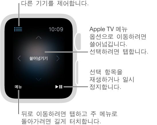 Apple Watch를 Apple TV에 연결하면 화면이 리모컨이 됩니다. Apple TV 선택 항목을 변경하려면 화면 아무데나 쓸어넘기십시오. 메뉴 버튼은 왼쪽 하단에 있고 재생/일시 정지 버튼은 오른쪽 하단에 있습니다. 완료하면 왼쪽 상단에 있는 뒤로 버튼을 탭하십시오.