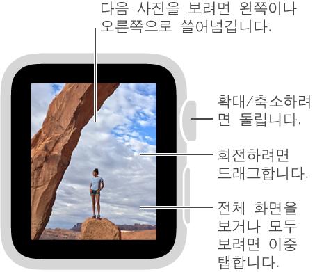 사진을 보는 동안 확대/축소하려면 Digital Crown을 돌리고 회전하려면 드래그하고 모든 사진을 보거나 화면을 채우는 동작을 전환하려면 이중 탭하십시오. 다음 사진을 보려면 왼쪽이나 오른쪽으로 쓸어넘기십시오.
