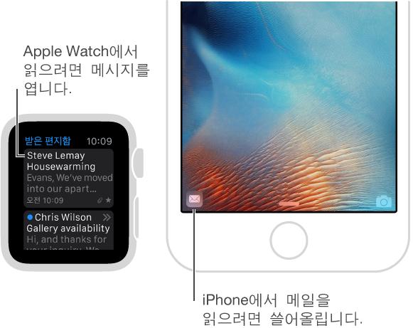 iPhone에서 메시지를 읽을 때 Apple Watch에서 선택한 다음 iPhone 잠금 화면의 왼쪽 하단에 있는 메일 아이콘을 쓸어올리십시오.