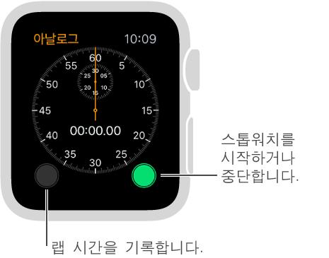 아날로그 스톱워치에서 시작 및 중단하려면 왼쪽 버튼을 탭하고 랩 시간을 기록하려면 오른쪽 버튼을 탭하십시오.
