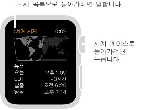 뉴욕의 현재 시간, 현재 도시와의 시차 및 일출/일몰 시간이 표시된 세계 시계 App 추가 정보 화면. 화면을 탭하거나 Digital Crown을 누르면 도시 목록으로 되돌아갑니다.
