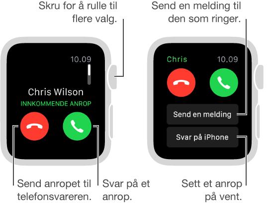 Når du mottar et innkommende anrop, trykker du på den grønne knappen for å svare eller den røde knappen for å sende anropet til telefonsvareren.