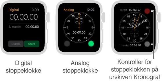Tre måter å bruke en stoppeklokke på: Bruk en digital stoppeklokke i appen, bruk en analog stoppeklokke i appen, legg til stoppeklokkekontroller på Kronograf-urskiven.