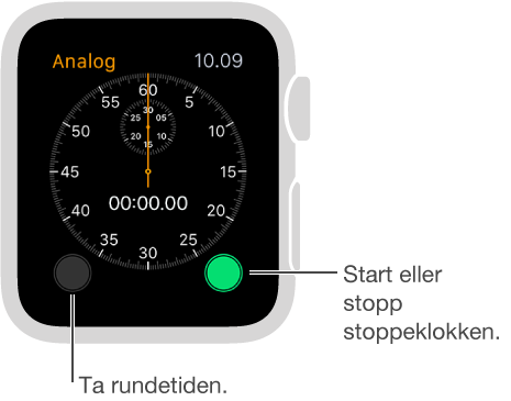 På den analoge stoppeklokken trykker du på venstre knapp for å starte og stoppe og på høyre knapp for å registrere rundetider.