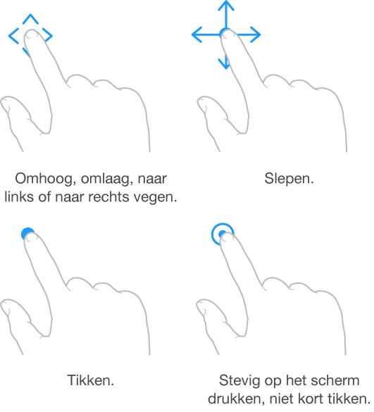 Vier afbeeldingen met vingerbewegingen. Linksboven wordt een vinger afgebeeld die omhoog, omlaag of opzij beweegt. Het bijschrift luidt: Omhoog, omlaag, naar links of naar rechts vegen. Rechtsboven wordt een vinger afgebeeld die op het scherm drukt en alle kanten op kan bewegen. Het bijschrift luidt: Slepen. Linksonder wordt een vinger afgebeeld die kort het scherm aanraakt. Het bijschrift luidt: Tikken. Rechtsonder wordt een vinger afgebeeld die op het scherm drukt. Het bijschrift luidt: Stevig op het scherm drukken, niet kort tikken.