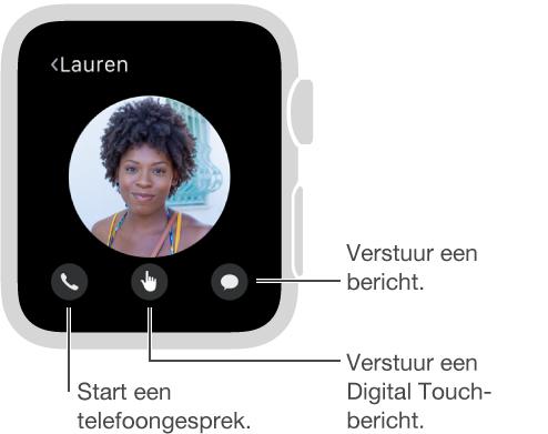 De knoppen om te bellen, DigitalTouch te gebruiken en een bericht te sturen bevinden zich onder in het scherm, onder de foto van uw vriend(in).