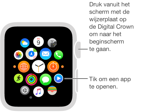 Het beginscherm van de AppleWatch, waar u een app opent door erop te tikken. Wanneer u de wijzerplaat ziet, kunt u op de DigitalCrown drukken om naar het beginscherm te gaan.
