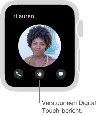 The DigitalTouch-knop bevindt zich onderaan in het midden van het scherm.