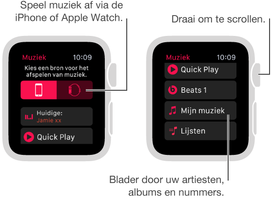 Scrol in het hoofdscherm van de Muziek-app naar boven om de knoppen voor de bron weer te geven.