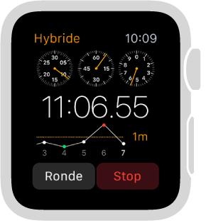 Een stopwatchscherm waarop de tijd in drie eenheden wordt weergegeven, plus tussentijden.