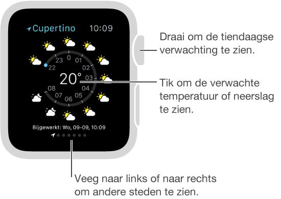U kunt in de Weer-app op de actuele temperatuur tikken om over te schakelen naar de verwachte temperatuur per uur of de verwachte neerslag per uur. Scrol omlaag voor een tiendaagse verwachting. Veeg naar links of naar rechts om het weer in andere steden te zien.