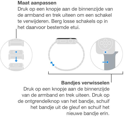 Afbeeldingen waarin wordt getoond hoe de maat van de schakelarmband wordt aangepast en hoe het bandje wordt verwisseld.