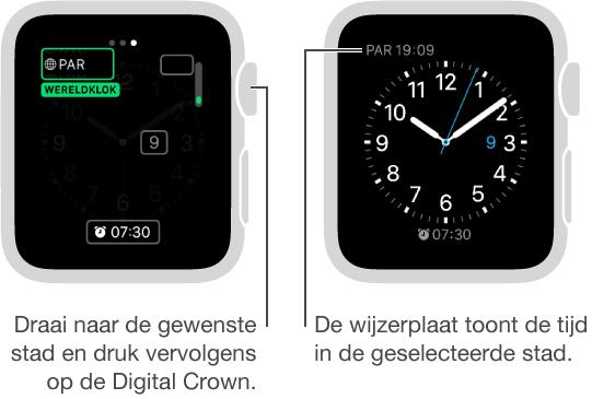 Twee AppleWatch-schermen. Op het ene scherm is te zien hoe u een stad aan de wijzerplaat kunt toevoegen en op het andere scherm is te zien hoe de tijd in die stad op de wijzerplaat wordt weergegeven.