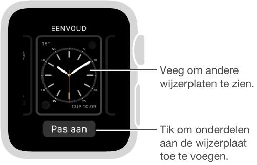 Het scherm dat u ziet wanneer u stevig op de wijzerplaat drukt. U kunt naar links of naar rechts vegen voor meer wijzerplaten. Tik op 'Pasaan' om onderdelen aan een wijzerplaat toe te voegen.