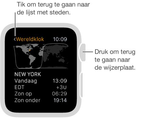Het scherm met meer informatie van de Wereldklok-app, met de actuele tijd in New York, het tijdsverschil met uw locatie en het tijdstip waarop de zon opkomt en ondergaat. Tik op het scherm of druk op de DigitalCrown om terug te gaan naar de lijst met steden.