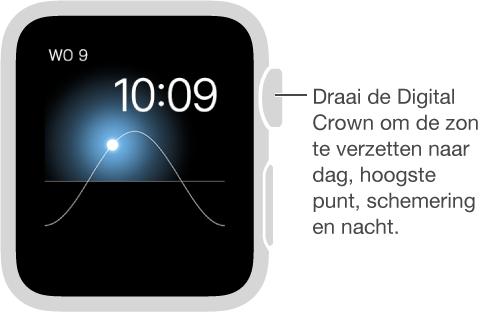 De wijzerplaat Zonnestand toont de dag, de datum en de actuele tijd. Dit kunt u niet wijzigen. Draai de DigitalCrown om de zon te verzetten naar dageraad, hoogste punt, zonsondergang, schemerdonker en laagste punt.