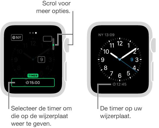 Twee schermen. Op het ene scherm is te zien hoe u een timer aan een wijzerplaat toevoegt. Op het andere scherm is de toegevoegde timer op de wijzerplaat te zien.