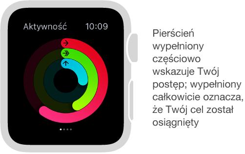 Kolorowe pierścienie na ekranie skrótu Aktywność, prezentujące postępy dla celów Wruchu, Ćwiczenie iNa nogach.