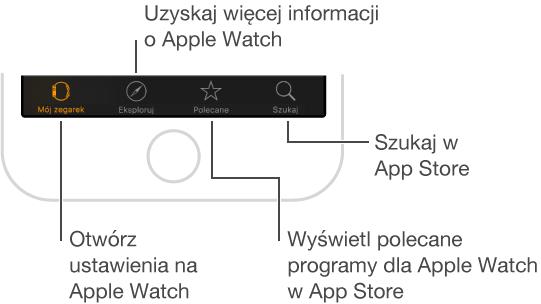 Dolna część ekranu programu AppleWatch na iPhonie zawierająca trzy karty: lewa (Mój zegarek), pozwalająca zmieniać ustawienia AppleWatch; środkowa, pozwalająca przeglądać wideo przechowywane na AppleWatch; prawa, pozwalająca przejść do AppStore ipobierać programy dla AppleWatch.