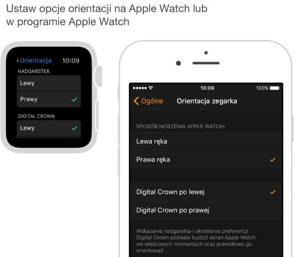 Porównanie ekranów ustawień orientacji na AppleWatch oraz wprogramie AppleWatch na iPhonie. Na obu możesz ustawić preferowany nadgarstek ipozycję Digital Crown.