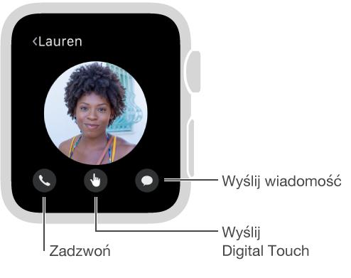 Przyciski Telefon, DigitalTouch oraz Wiadomość znajdują się na dole ekranu, pod zdjęciem znajomego.
