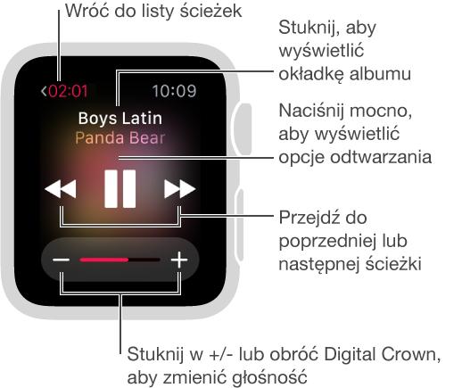 Ekran odtwarzania muzyki; przycisk powrotu wlewym górnym rogu pozwala wrócić do listy ścieżek. Na środku ekranu widoczne są przyciski Poprzednia ścieżka, Odtwarzaj/Pauza iNastępna ścieżka. Aby zmieniać głośność, obracaj Digital Crown. Naciśnij ekran, aby pomieszać utwory lub odtwarzać je wpętli albo odtwarzać utwory zAppleWatch, anie ziPhone'a.