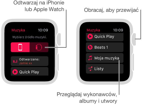 Przewiń do góry głównego ekranu programu Muzyka, aby wyświetlić przyciski źródeł.